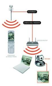 IP-camera-3